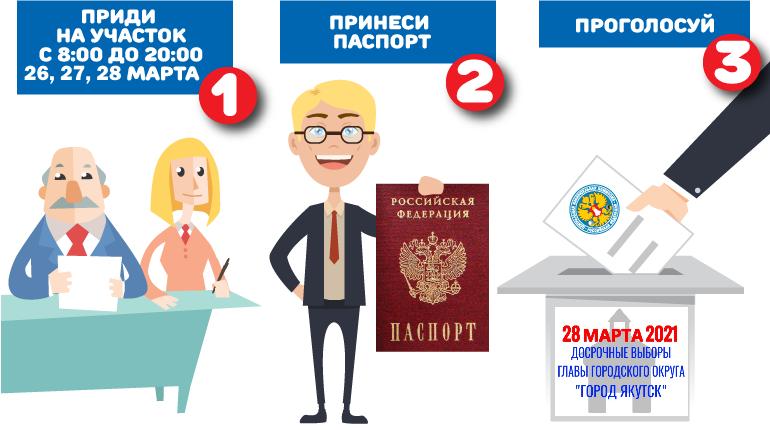 Где проголосовать на выборах мэра Якутска. Инструкция ТИК