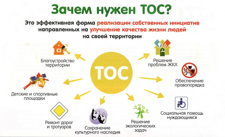 В Якутске прошел обучающий семинар «Школа ТОС»