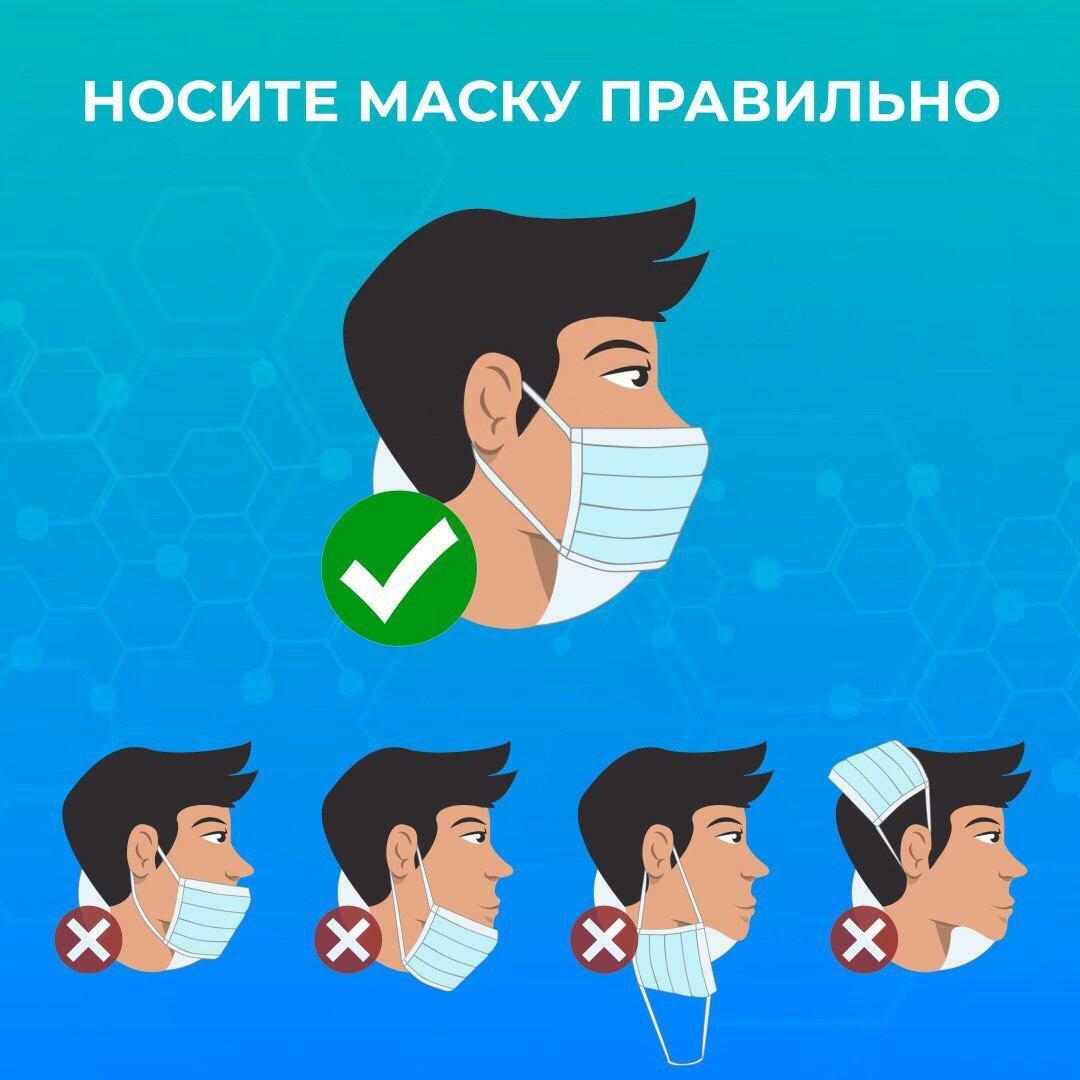 Носите маски!