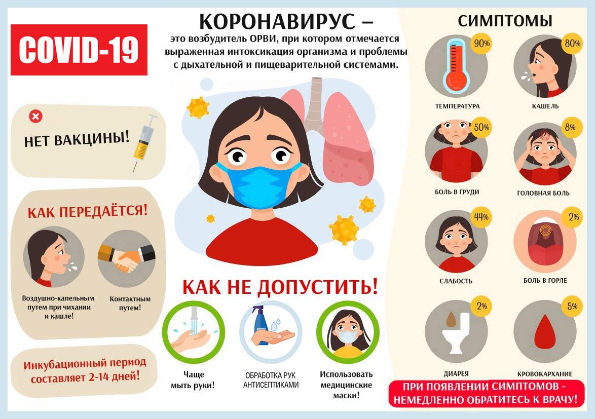 В Якутске за прошедшие сутки коронавирусом заболели 63 человека, по республике – 100